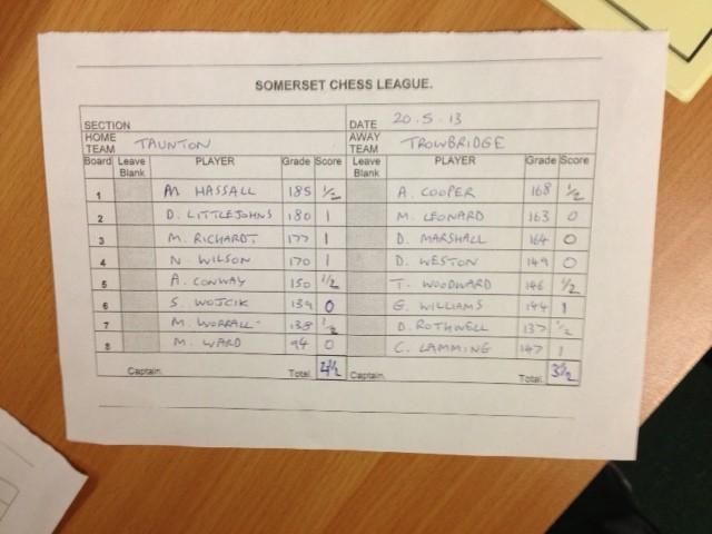 Taunton Win Somerset Cup 2013